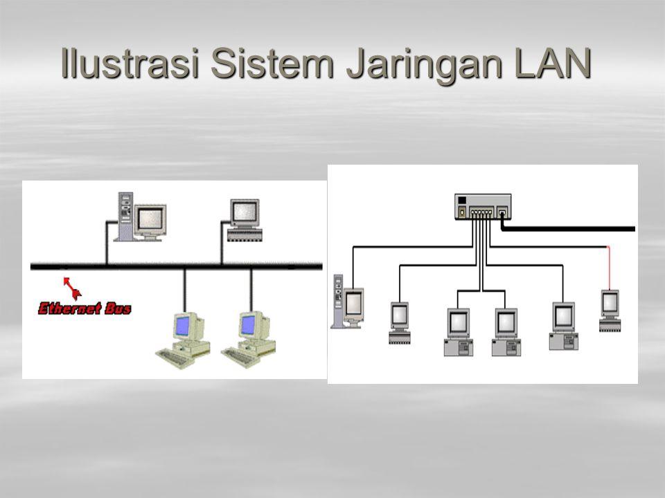 Ilustrasi Sistem Jaringan LAN