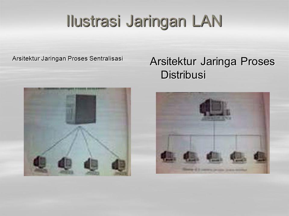 Ilustrasi Jaringan LAN