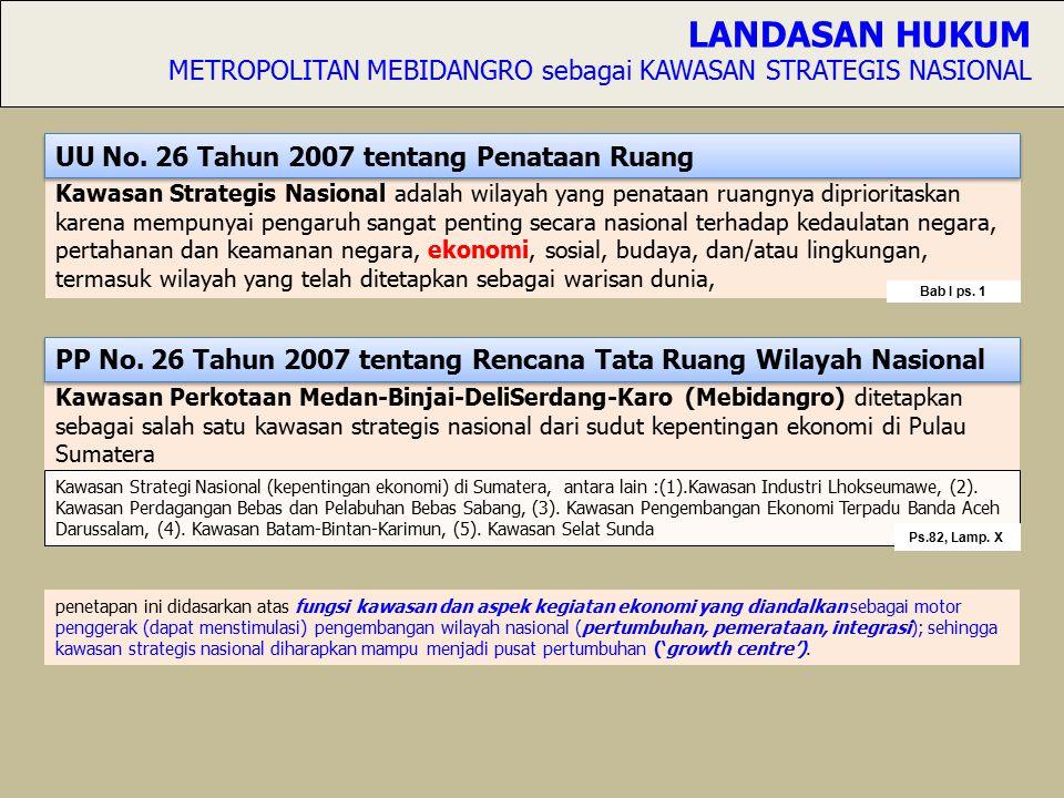 LANDASAN HUKUM METROPOLITAN MEBIDANGRO sebagai KAWASAN STRATEGIS NASIONAL. UU No. 26 Tahun 2007 tentang Penataan Ruang.