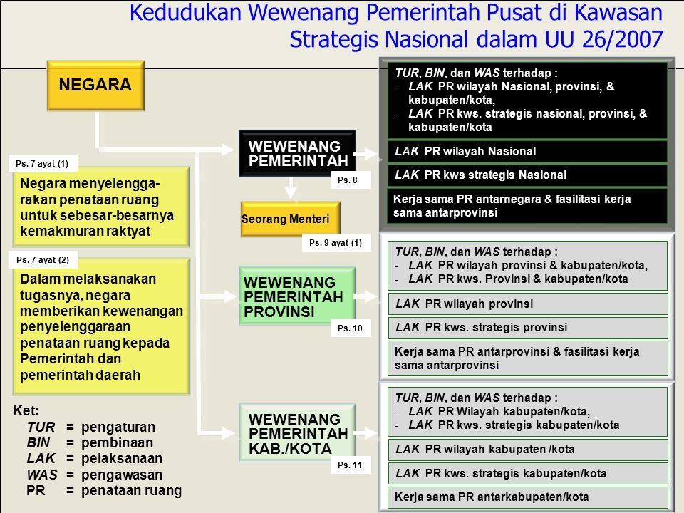Kedudukan Wewenang Pemerintah Pusat di Kawasan Strategis Nasional dalam UU 26/2007