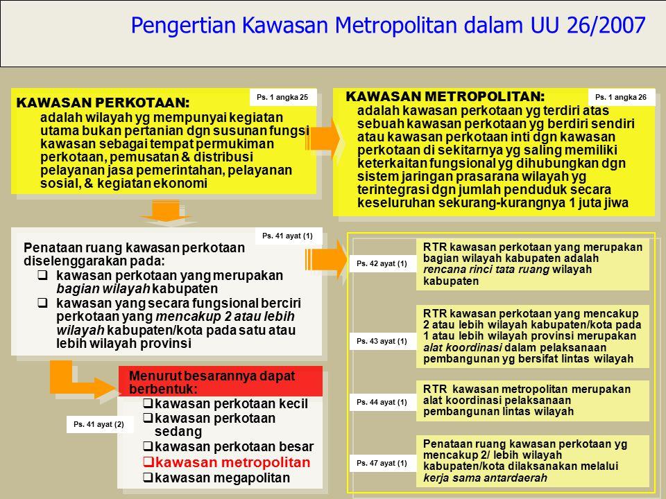 Pengertian Kawasan Metropolitan dalam UU 26/2007