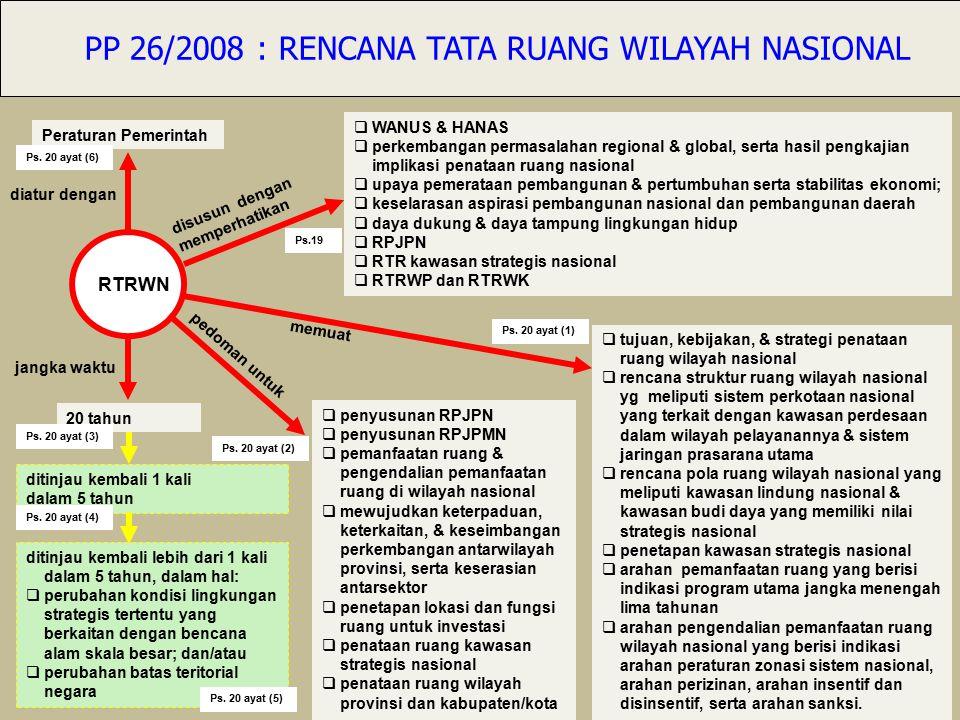 PP 26/2008 : RENCANA TATA RUANG WILAYAH NASIONAL