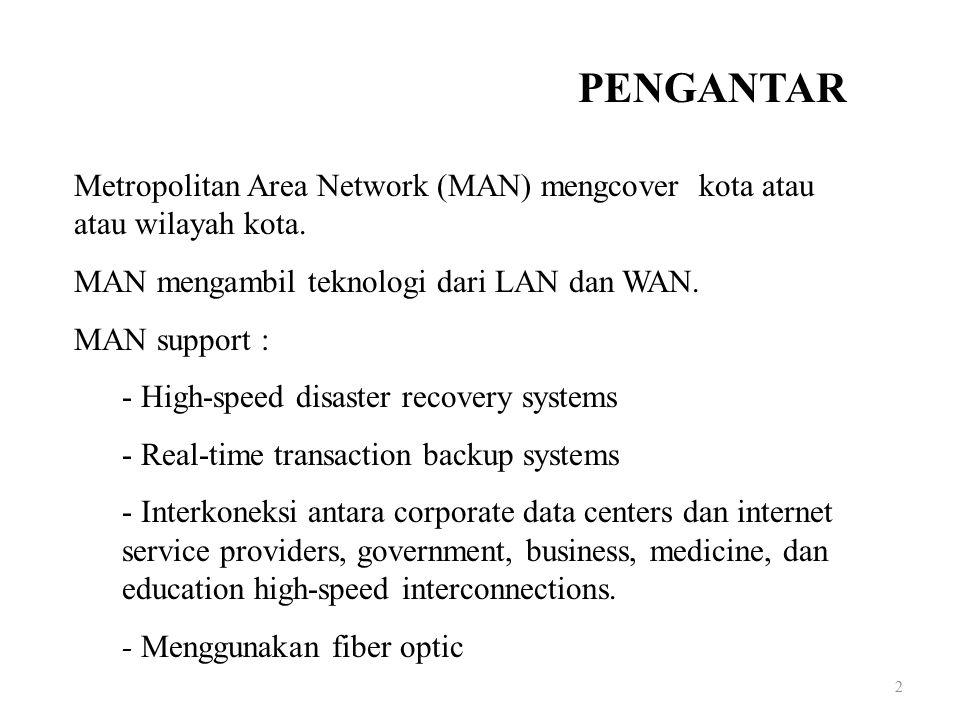 PENGANTAR Metropolitan Area Network (MAN) mengcover kota atau atau wilayah kota. MAN mengambil teknologi dari LAN dan WAN.