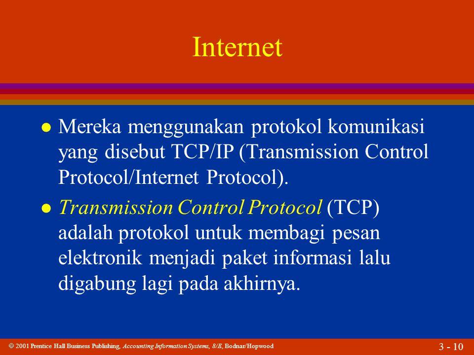Internet Mereka menggunakan protokol komunikasi yang disebut TCP/IP (Transmission Control Protocol/Internet Protocol).