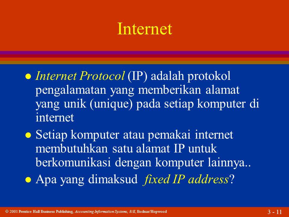 Internet Internet Protocol (IP) adalah protokol pengalamatan yang memberikan alamat yang unik (unique) pada setiap komputer di internet.
