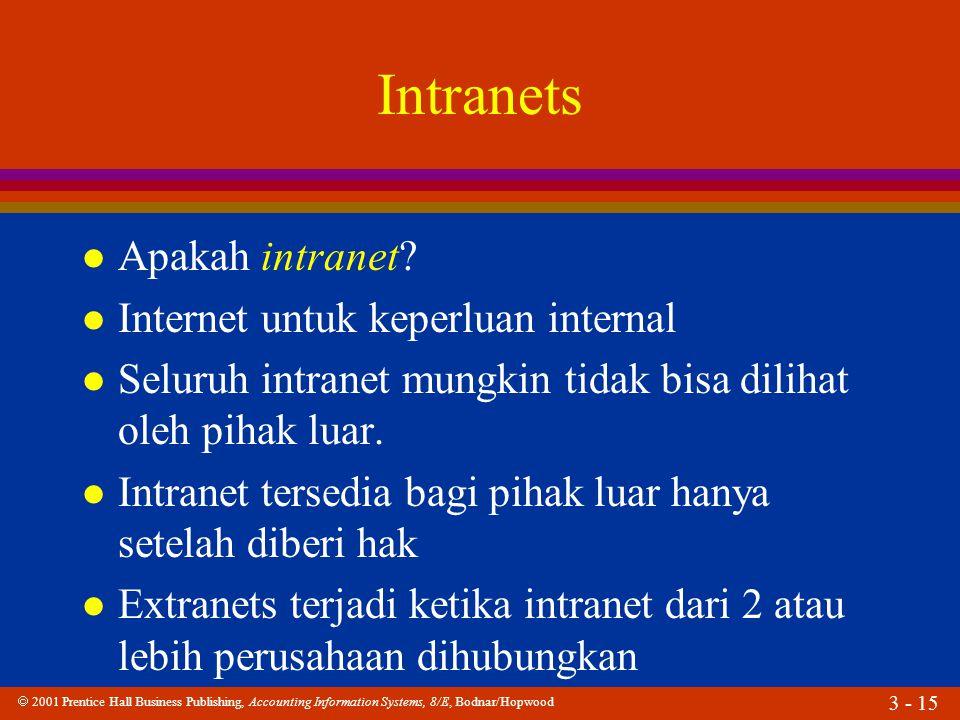 Intranets Apakah intranet Internet untuk keperluan internal