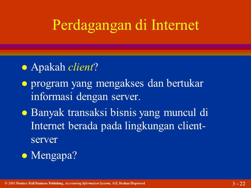 Perdagangan di Internet