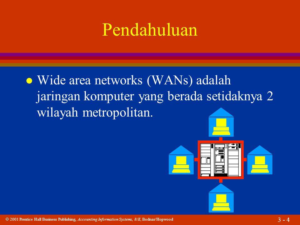 Pendahuluan Wide area networks (WANs) adalah jaringan komputer yang berada setidaknya 2 wilayah metropolitan.