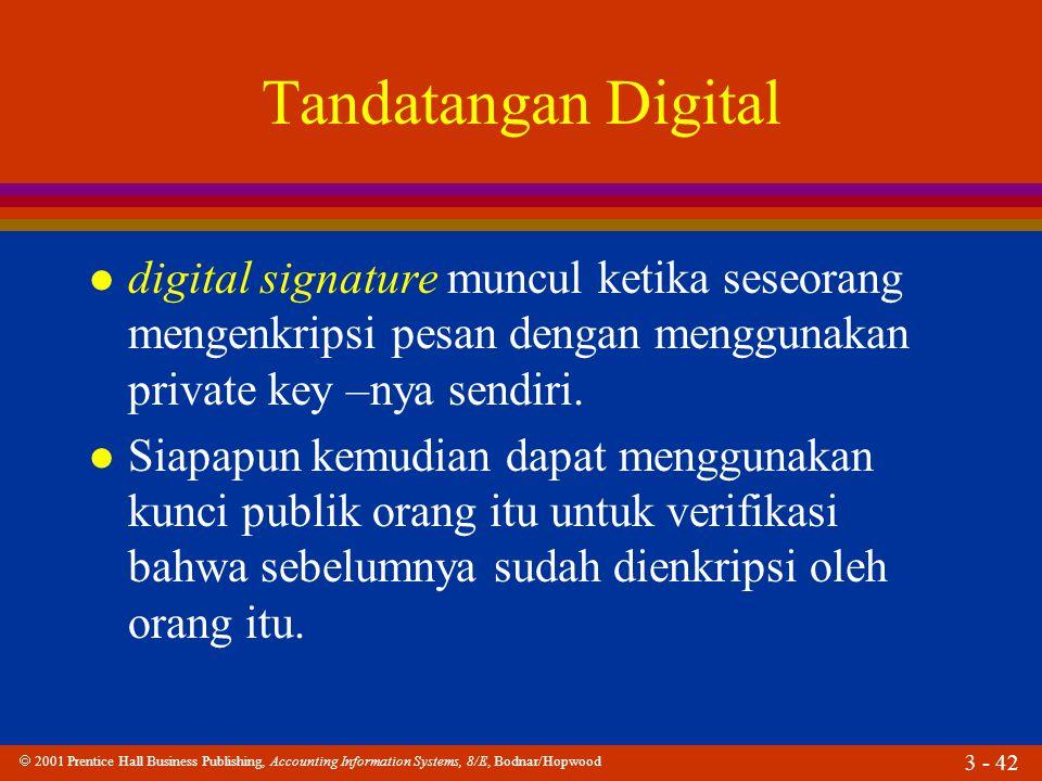 Tandatangan Digital digital signature muncul ketika seseorang mengenkripsi pesan dengan menggunakan private key –nya sendiri.