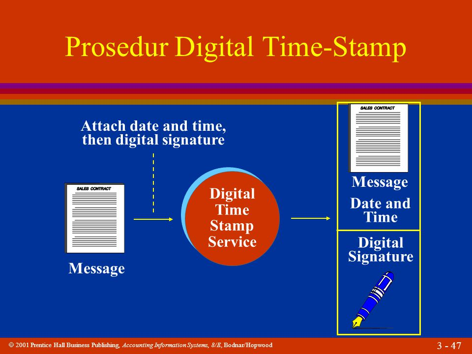 Prosedur Digital Time-Stamp