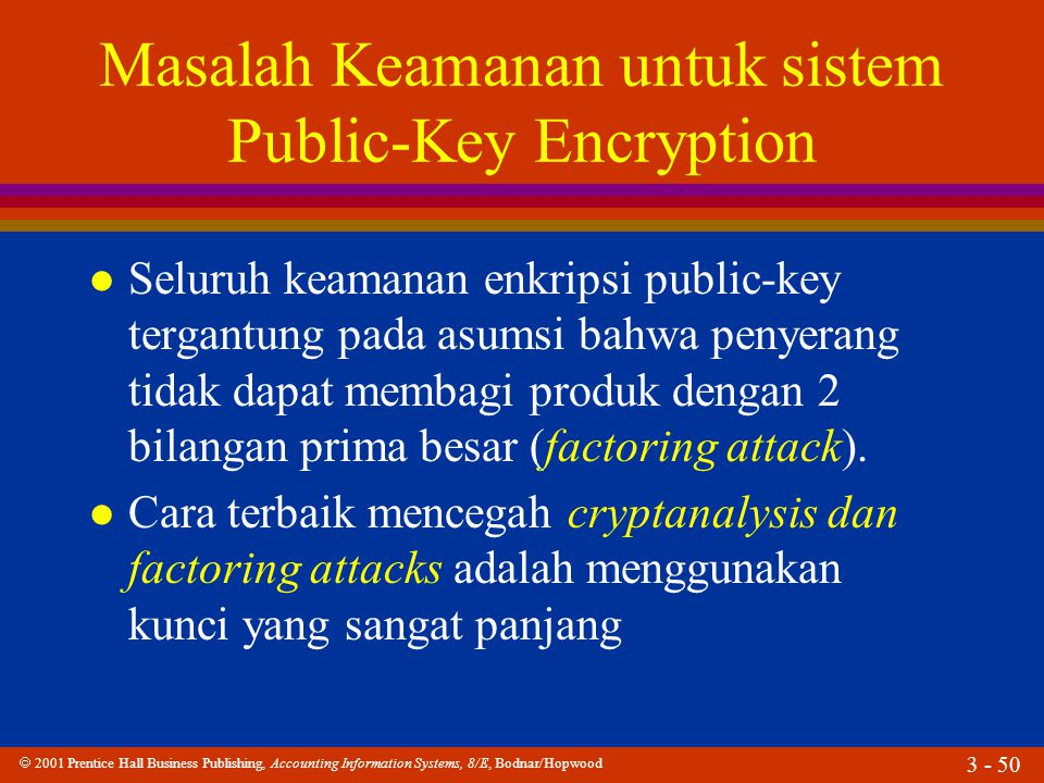 Masalah Keamanan untuk sistem Public-Key Encryption