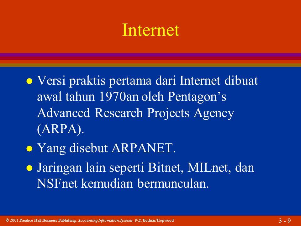 Internet Versi praktis pertama dari Internet dibuat awal tahun 1970an oleh Pentagon's Advanced Research Projects Agency (ARPA).