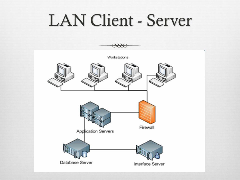 LAN Client - Server
