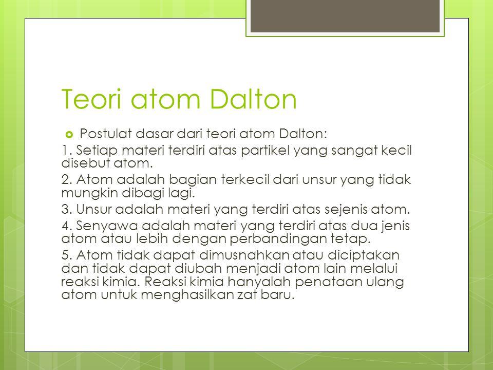Teori atom Dalton Postulat dasar dari teori atom Dalton: