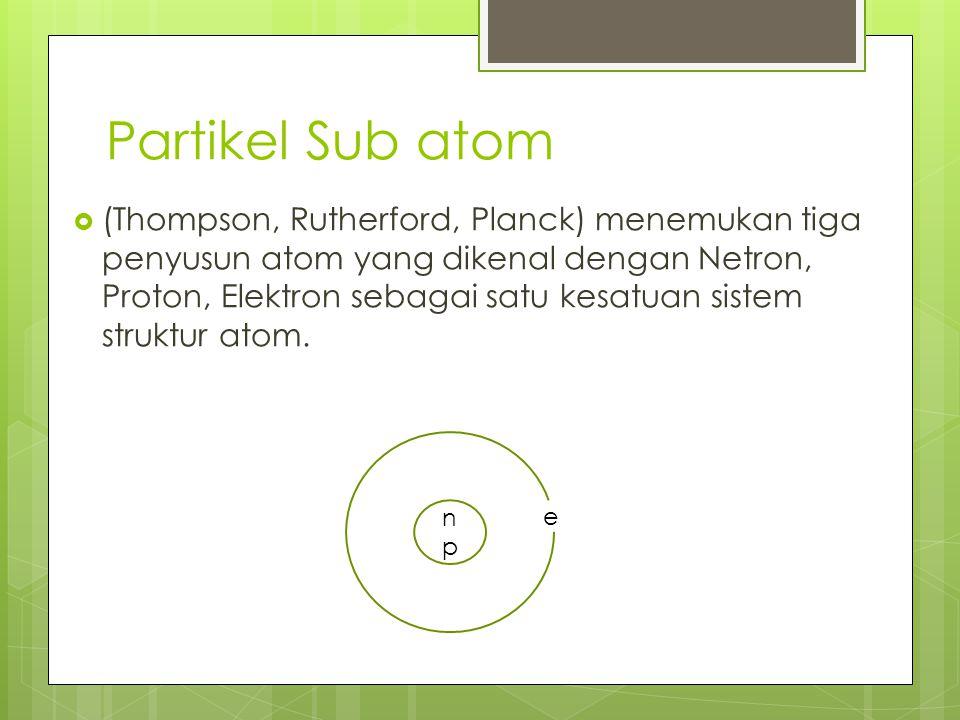 Partikel Sub atom