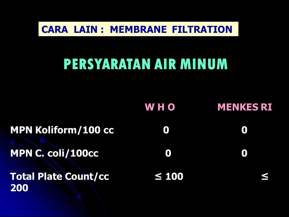 PERSYARATAN AIR MINUM CARA LAIN : MEMBRANE FILTRATION
