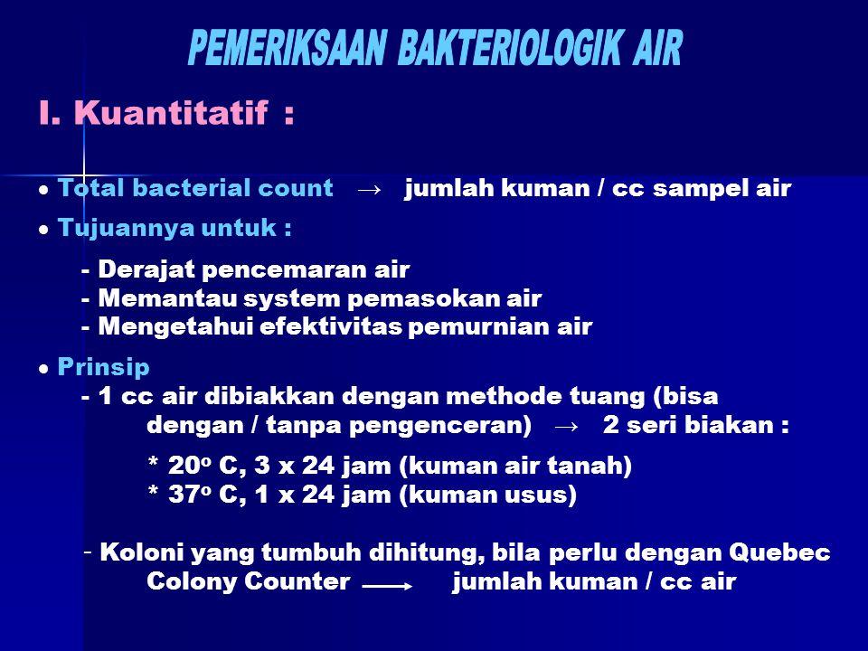 PEMERIKSAAN BAKTERIOLOGIK AIR