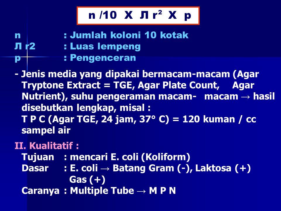 n /10 X Л r X p n : Jumlah koloni 10 kotak Л r2 : Luas lempeng