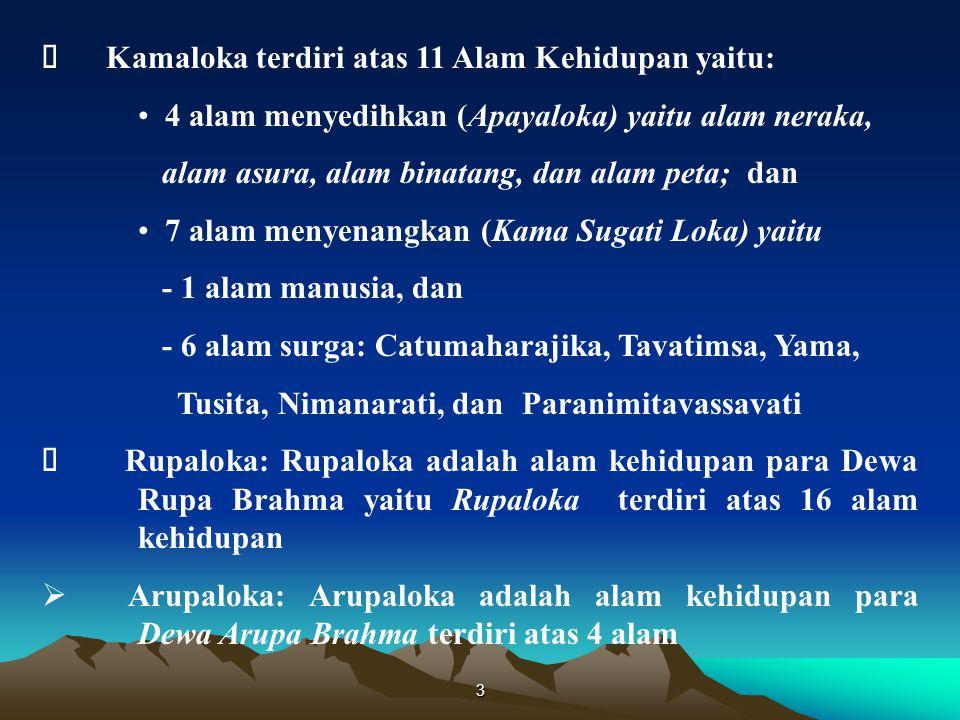 Ø Kamaloka terdiri atas 11 Alam Kehidupan yaitu: