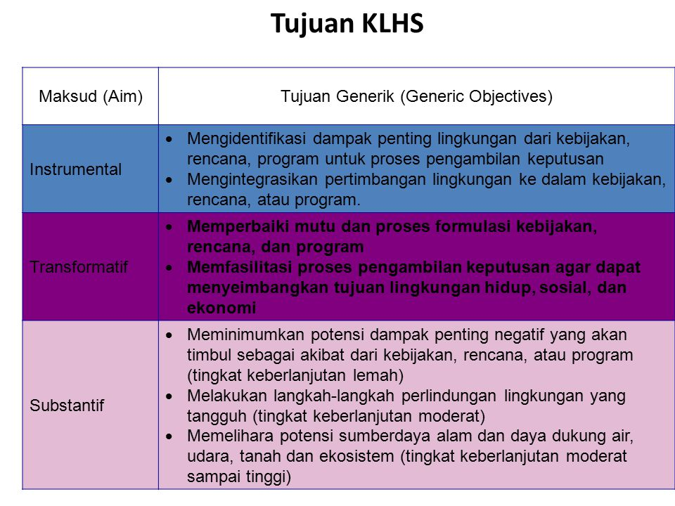 Tujuan Generik (Generic Objectives)