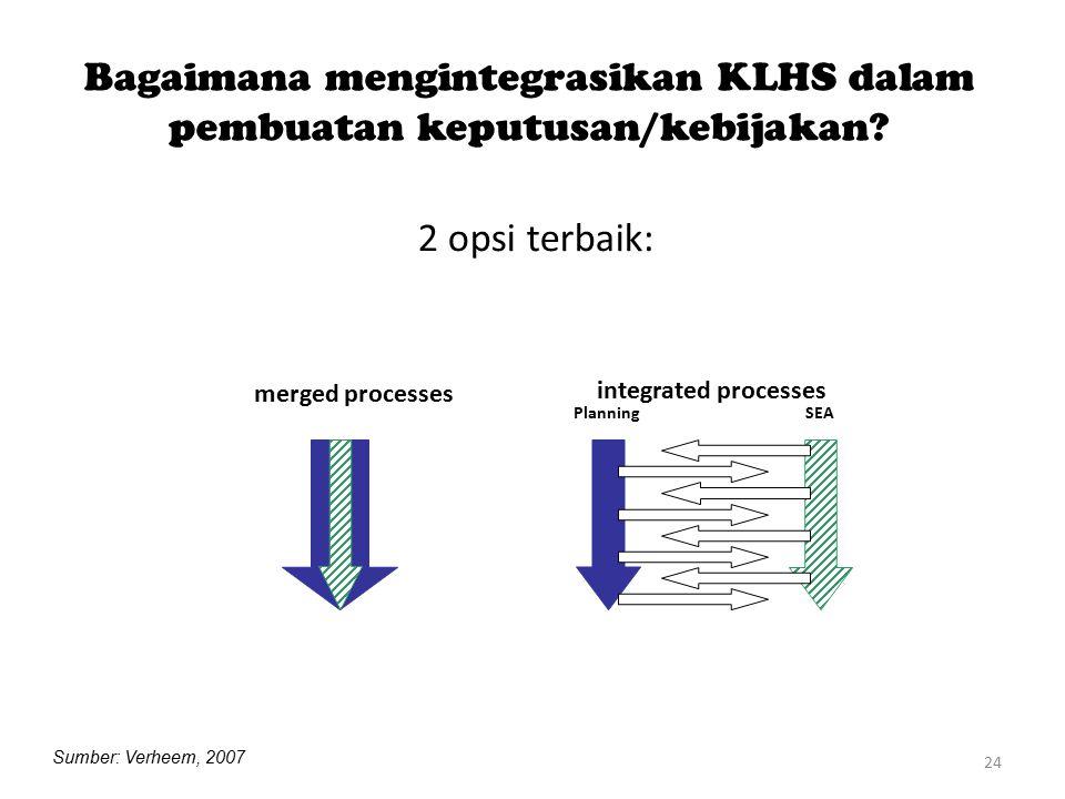 Bagaimana mengintegrasikan KLHS dalam pembuatan keputusan/kebijakan