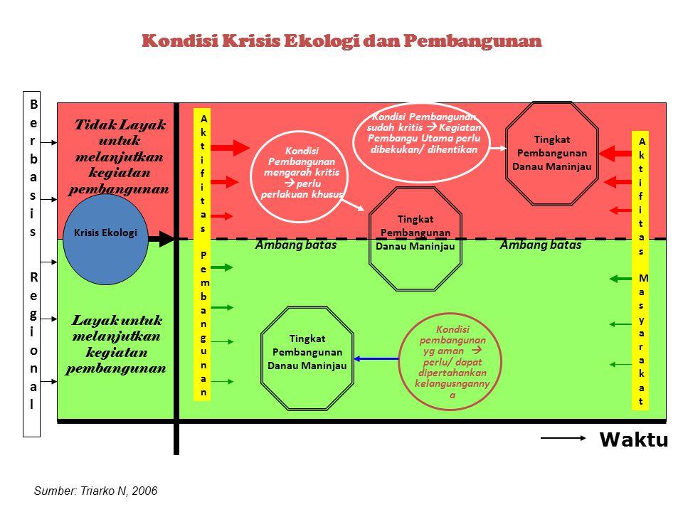 Kondisi Krisis Ekologi dan Pembangunan