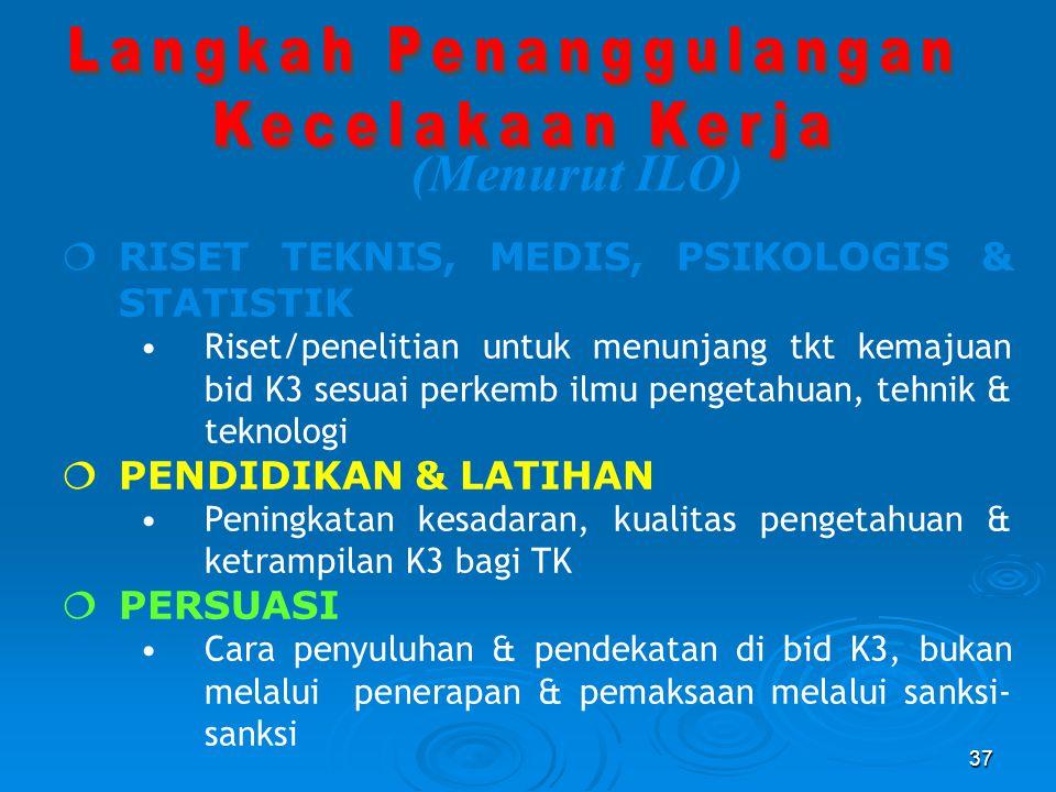 (Menurut ILO) RISET TEKNIS, MEDIS, PSIKOLOGIS & STATISTIK