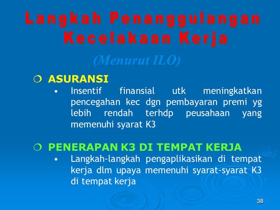(Menurut ILO) ASURANSI PENERAPAN K3 DI TEMPAT KERJA