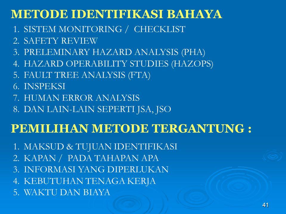 METODE IDENTIFIKASI BAHAYA