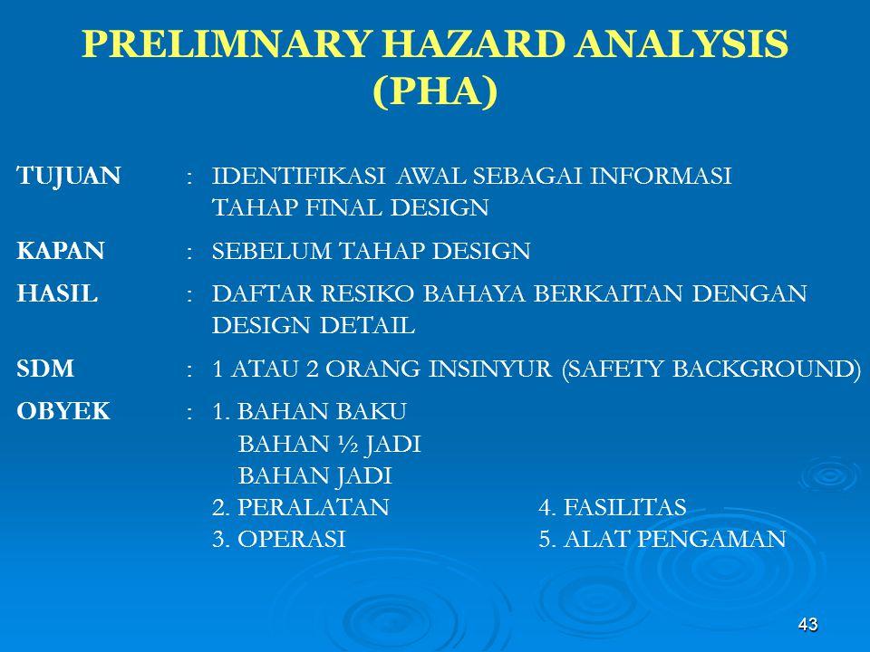 PRELIMNARY HAZARD ANALYSIS (PHA)