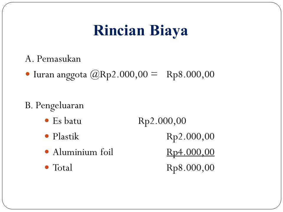 Rincian Biaya A. Pemasukan Iuran anggota @Rp2.000,00 = Rp8.000,00