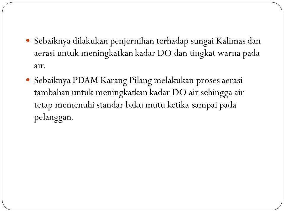 Sebaiknya dilakukan penjernihan terhadap sungai Kalimas dan aerasi untuk meningkatkan kadar DO dan tingkat warna pada air.