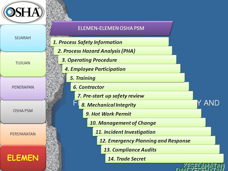 ELEMEN-ELEMEN OSHA PSM