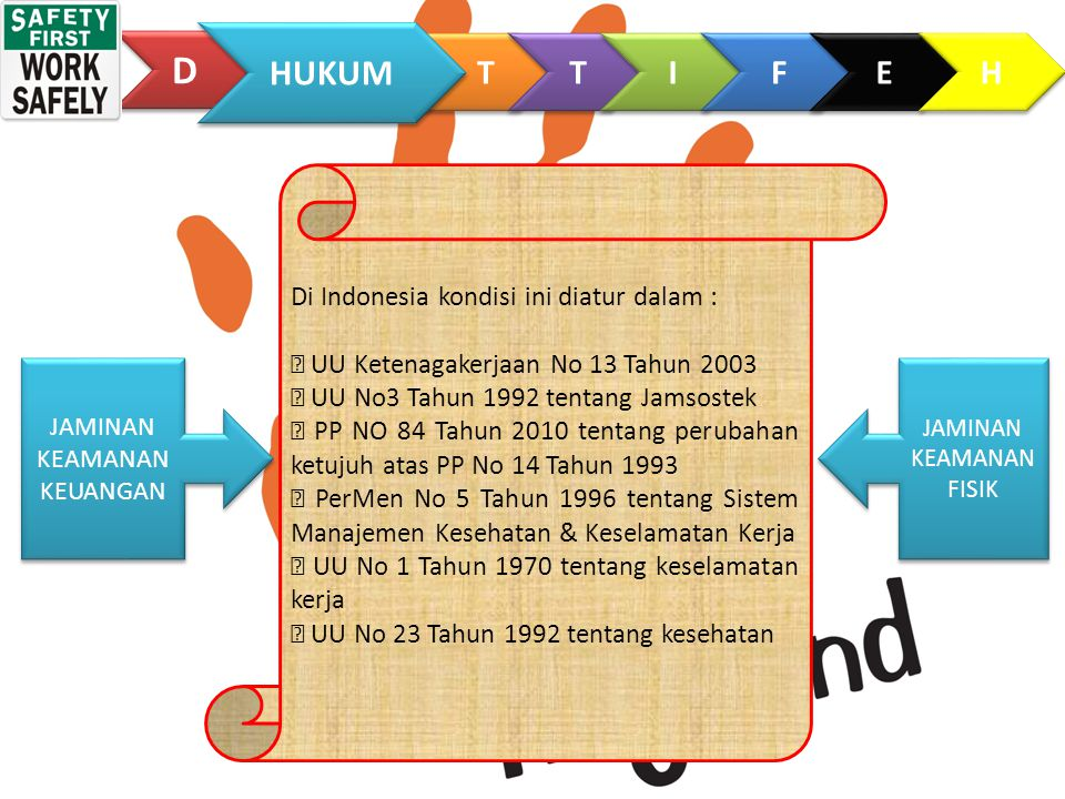D HUKUM T I F E H Di Indonesia kondisi ini diatur dalam :