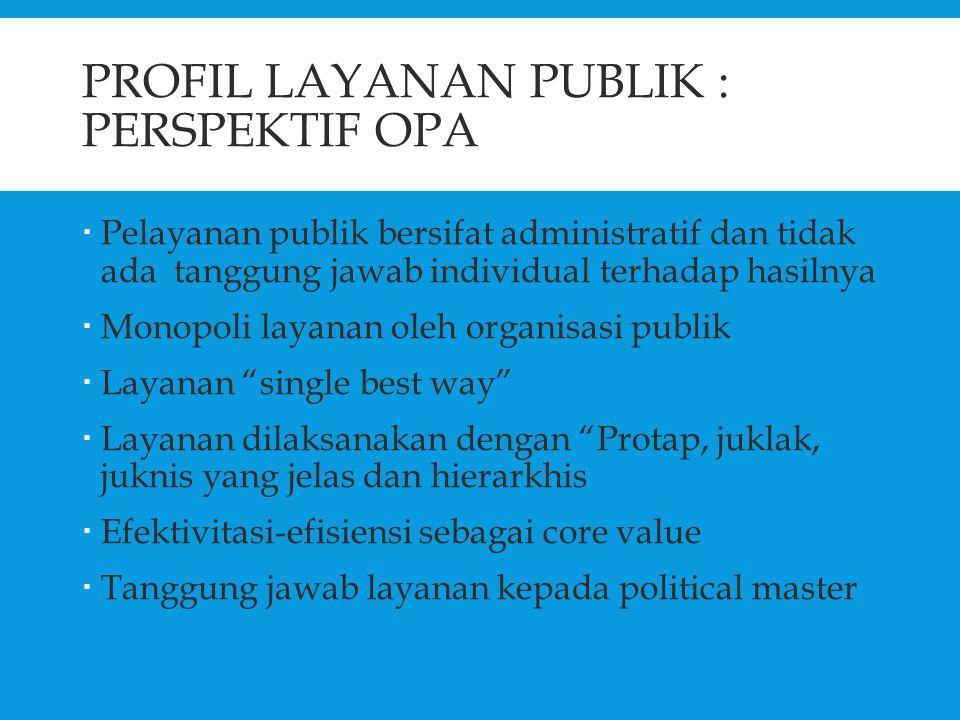 Profil Layanan Publik : Perspektif OPA