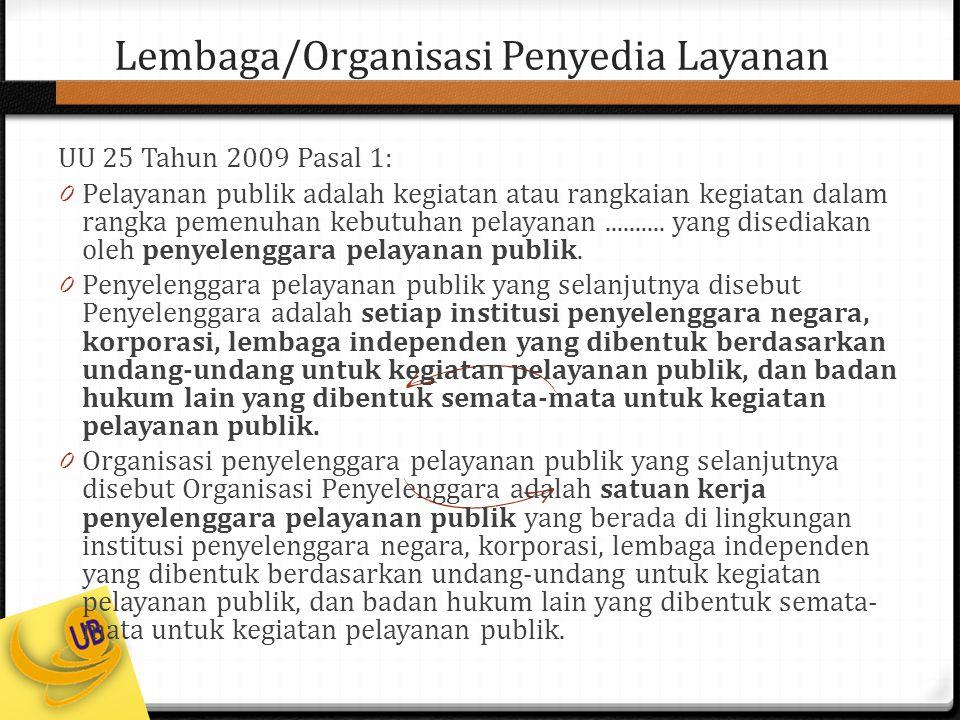 Lembaga/Organisasi Penyedia Layanan