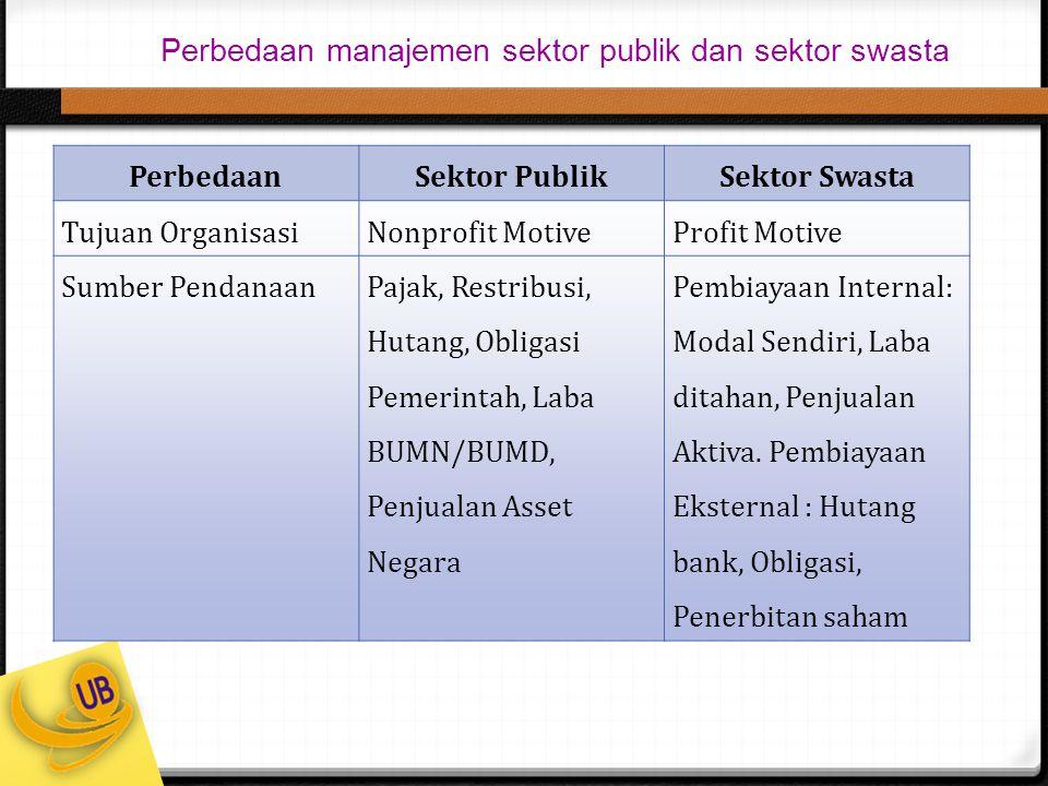 Perbedaan manajemen sektor publik dan sektor swasta