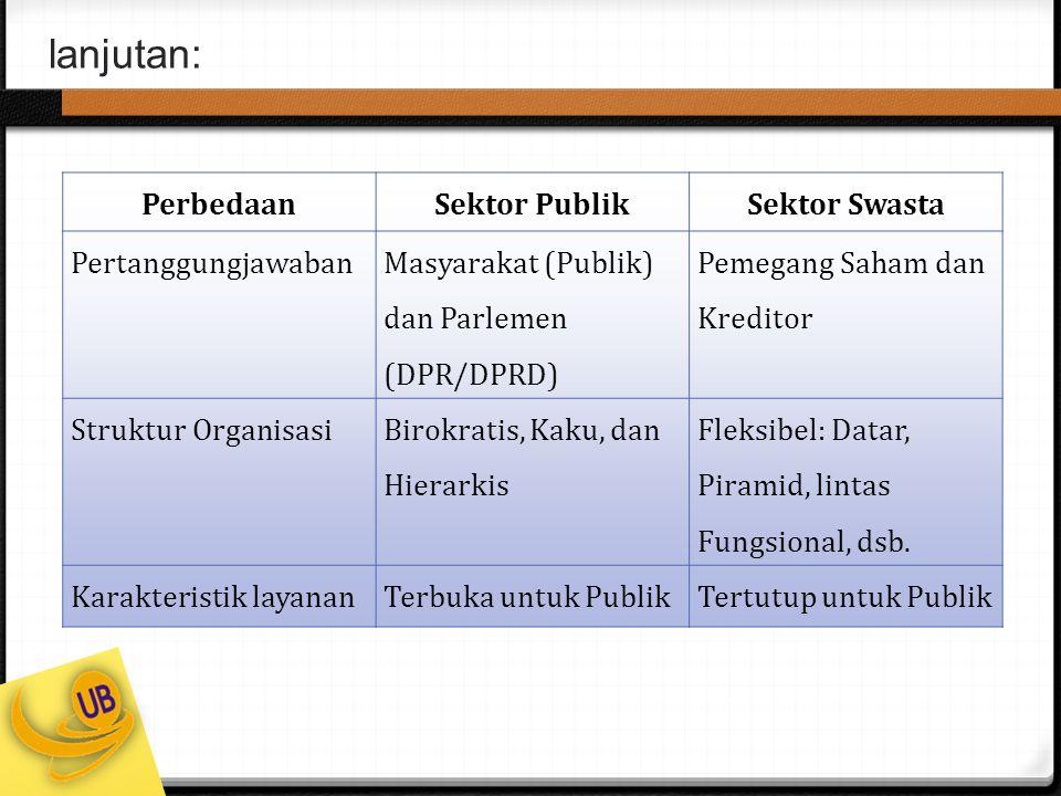 lanjutan: Perbedaan Sektor Publik Sektor Swasta Pertanggungjawaban