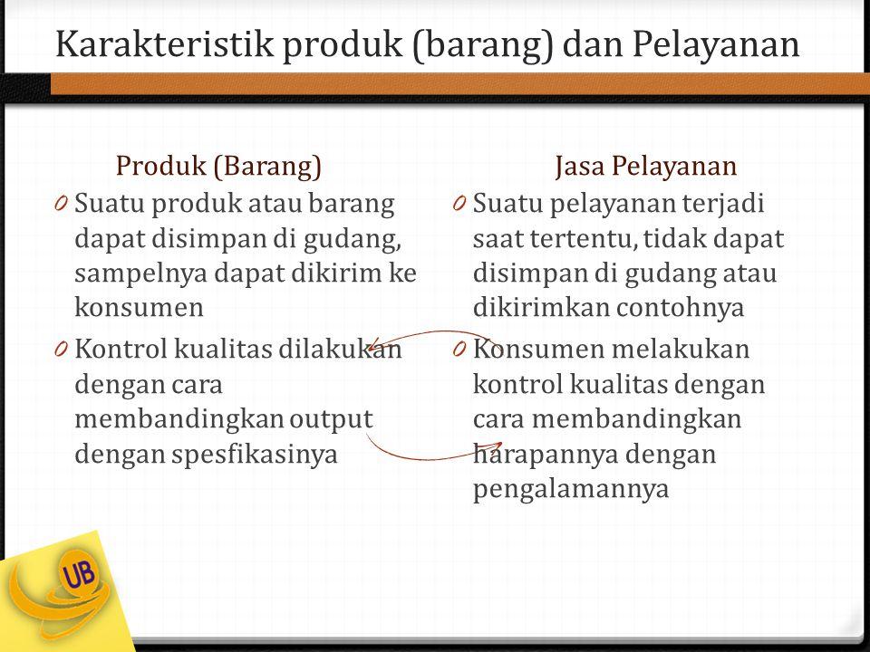 Karakteristik produk (barang) dan Pelayanan