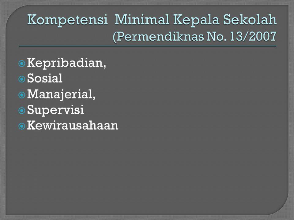 Kompetensi Minimal Kepala Sekolah (Permendiknas No. 13/2007