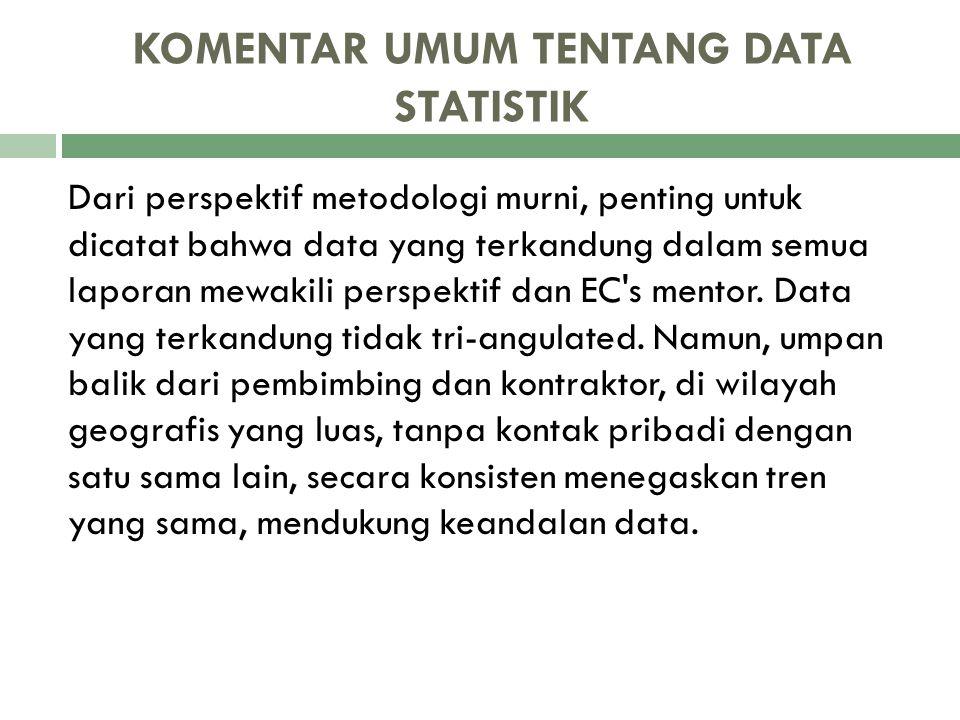 KOMENTAR UMUM TENTANG DATA STATISTIK
