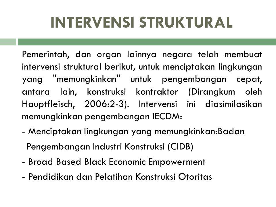 INTERVENSI STRUKTURAL