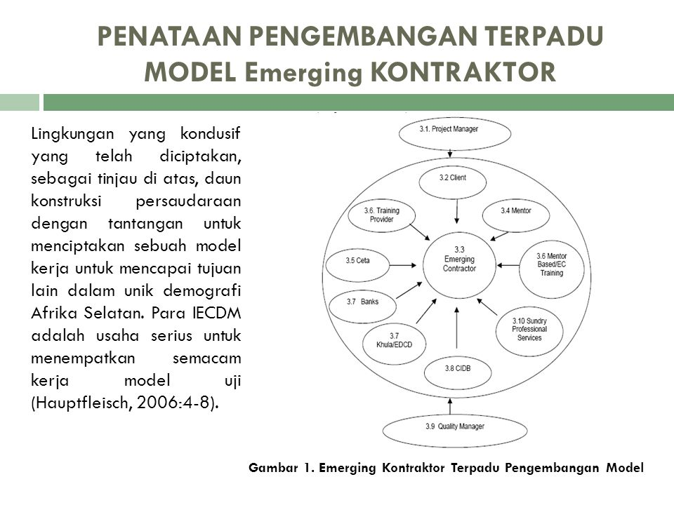 PENATAAN PENGEMBANGAN TERPADU MODEL Emerging KONTRAKTOR