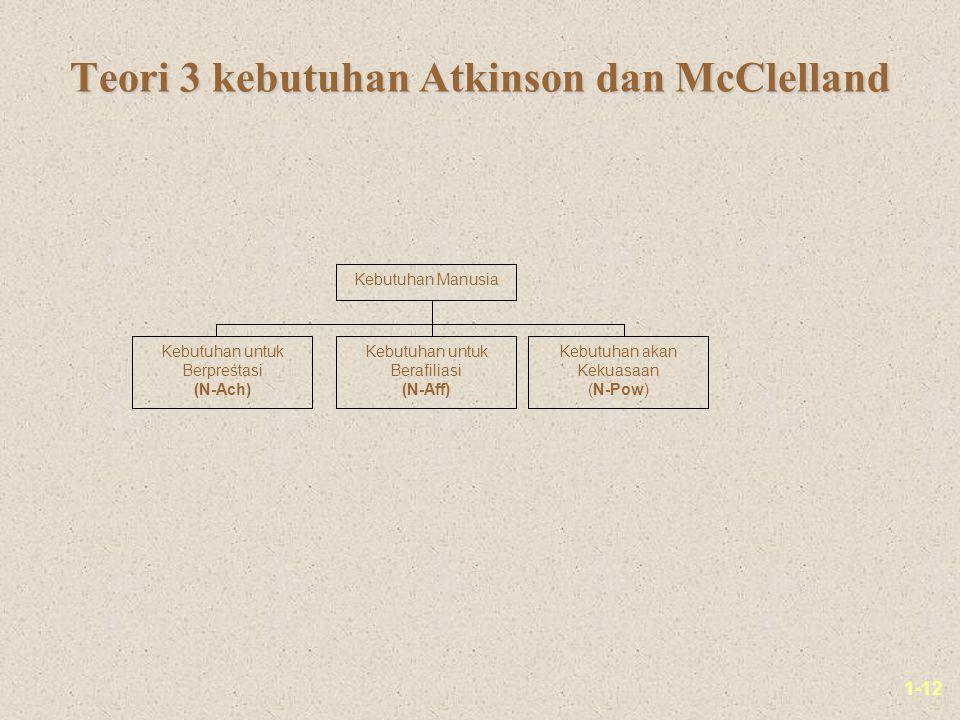 Teori 3 kebutuhan Atkinson dan McClelland