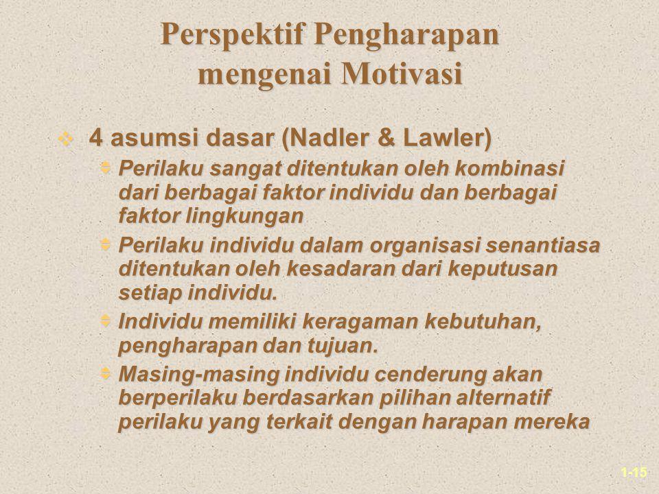 Perspektif Pengharapan mengenai Motivasi