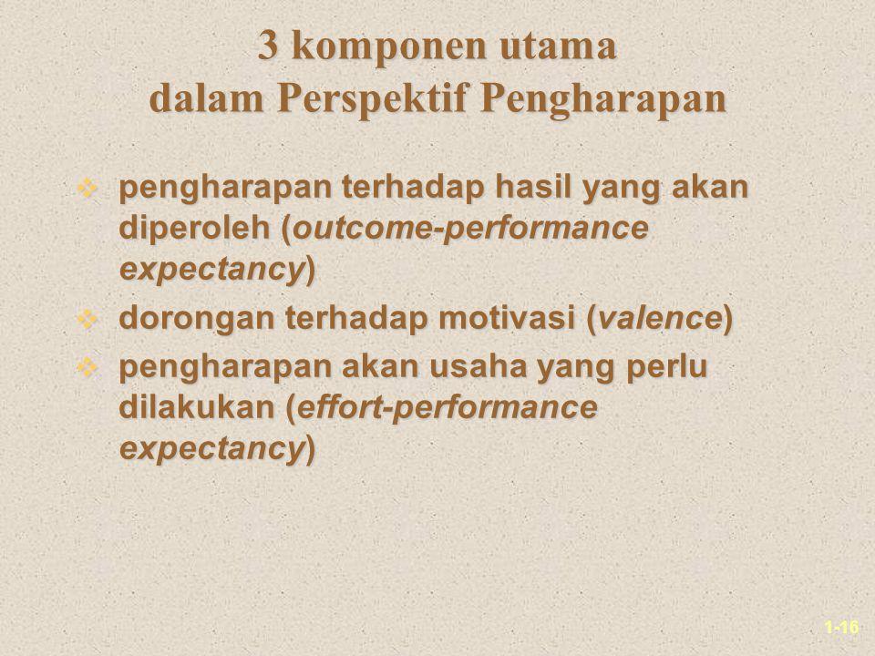 3 komponen utama dalam Perspektif Pengharapan