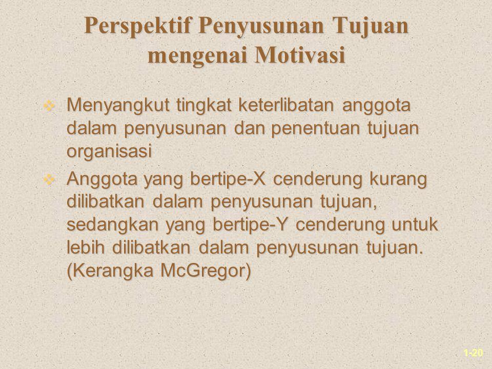 Perspektif Penyusunan Tujuan mengenai Motivasi