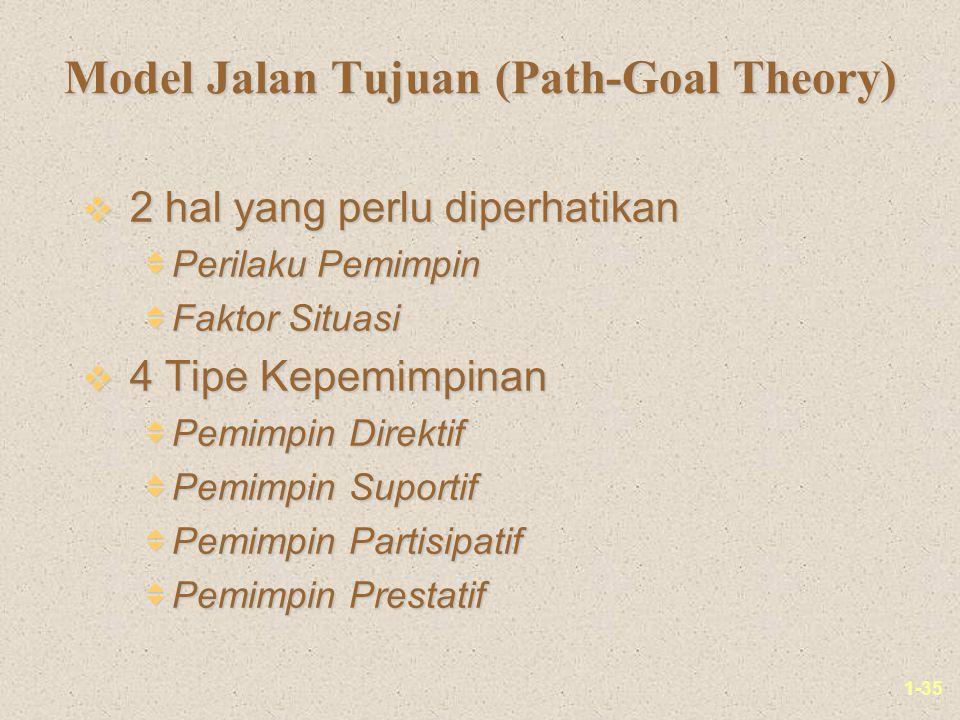 Model Jalan Tujuan (Path-Goal Theory)