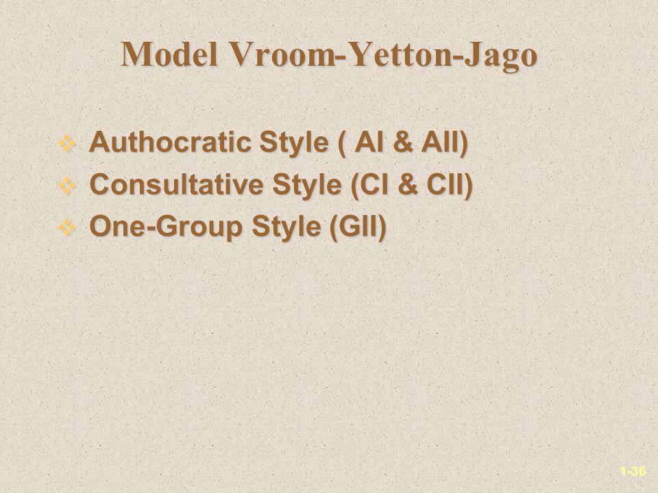 Model Vroom-Yetton-Jago