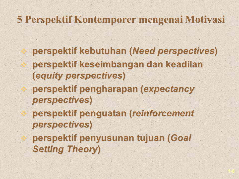 5 Perspektif Kontemporer mengenai Motivasi
